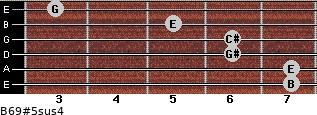 B6/9#5sus4 for guitar on frets 7, 7, 6, 6, 5, 3