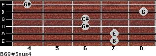B6/9#5sus4 for guitar on frets 7, 7, 6, 6, 8, 4