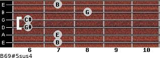 B6/9#5sus4 for guitar on frets 7, 7, 6, 6, 8, 7