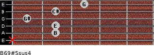B6/9#5sus4 for guitar on frets x, 2, 2, 1, 2, 3