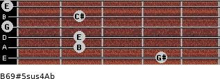 B6/9#5sus4/Ab for guitar on frets 4, 2, 2, 0, 2, 0