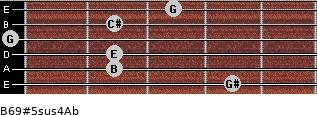 B6/9#5sus4/Ab for guitar on frets 4, 2, 2, 0, 2, 3