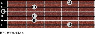 B6/9#5sus4/Ab for guitar on frets 4, 2, 2, 0, 2, 4