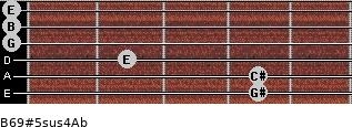 B6/9#5sus4/Ab for guitar on frets 4, 4, 2, 0, 0, 0