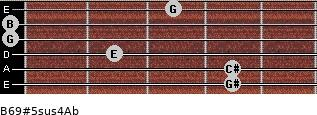 B6/9#5sus4/Ab for guitar on frets 4, 4, 2, 0, 0, 3