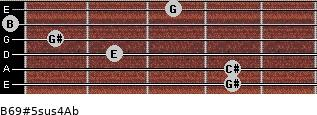 B6/9#5sus4/Ab for guitar on frets 4, 4, 2, 1, 0, 3