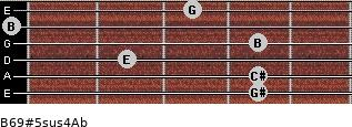 B6/9#5sus4/Ab for guitar on frets 4, 4, 2, 4, 0, 3