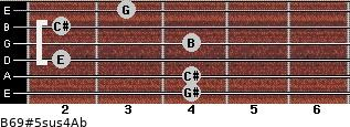 B6/9#5sus4/Ab for guitar on frets 4, 4, 2, 4, 2, 3