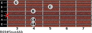 B6/9#5sus4/Ab for guitar on frets 4, 4, x, 4, 5, 3