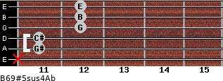 B6/9#5sus4/Ab for guitar on frets x, 11, 11, 12, 12, 12