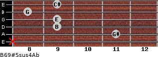 B6/9#5sus4/Ab for guitar on frets x, 11, 9, 9, 8, 9
