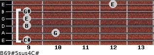 B6/9#5sus4/C# for guitar on frets 9, 10, 9, 9, 9, 12