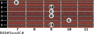 B6/9#5sus4/C# for guitar on frets 9, 10, 9, 9, 9, 7