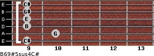 B6/9#5sus4/C# for guitar on frets 9, 10, 9, 9, 9, 9