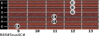 B6/9#5sus4/C# for guitar on frets 9, 11, 11, 12, 12, 12