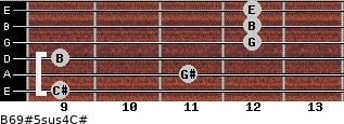 B6/9#5sus4/C# for guitar on frets 9, 11, 9, 12, 12, 12