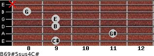 B6/9#5sus4/C# for guitar on frets 9, 11, 9, 9, 8, x