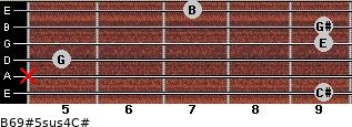 B6/9#5sus4/C# for guitar on frets 9, x, 5, 9, 9, 7