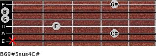 B6/9#5sus4/C# for guitar on frets x, 4, 2, 0, 0, 4