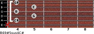 B6/9#5sus4/C# for guitar on frets x, 4, 5, 4, 5, 4