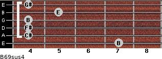 B6/9sus4 for guitar on frets 7, 4, 4, 4, 5, 4