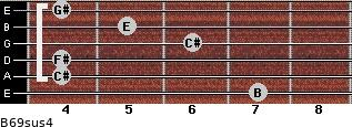 B6/9sus4 for guitar on frets 7, 4, 4, 6, 5, 4