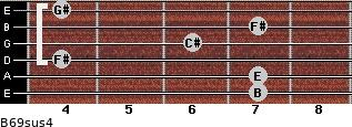 B6/9sus4 for guitar on frets 7, 7, 4, 6, 7, 4