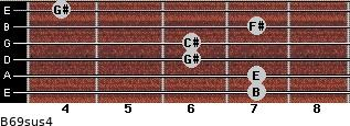 B6/9sus4 for guitar on frets 7, 7, 6, 6, 7, 4