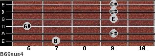 B6/9sus4 for guitar on frets 7, 9, 6, 9, 9, 9