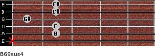 B6/9sus4 for guitar on frets x, 2, 2, 1, 2, 2