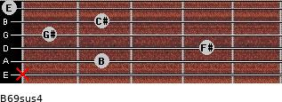 B6/9sus4 for guitar on frets x, 2, 4, 1, 2, 0