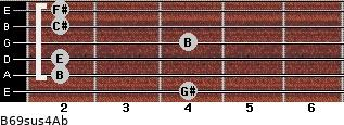 B6/9sus4/Ab for guitar on frets 4, 2, 2, 4, 2, 2