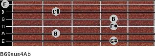 B6/9sus4/Ab for guitar on frets 4, 2, 4, 4, 2, 0