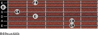 B6/9sus4/Ab for guitar on frets 4, 4, 2, 1, 0, 2