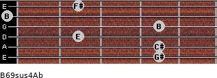 B6/9sus4/Ab for guitar on frets 4, 4, 2, 4, 0, 2