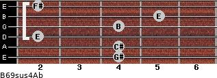 B6/9sus4/Ab for guitar on frets 4, 4, 2, 4, 5, 2