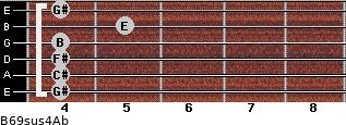 B6/9sus4/Ab for guitar on frets 4, 4, 4, 4, 5, 4