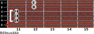B6/9sus4/Ab for guitar on frets x, 11, 11, 11, 12, 12