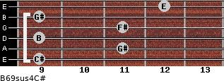 B6/9sus4/C# for guitar on frets 9, 11, 9, 11, 9, 12