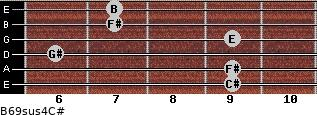 B6/9sus4/C# for guitar on frets 9, 9, 6, 9, 7, 7