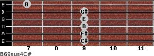 B6/9sus4/C# for guitar on frets 9, 9, 9, 9, 9, 7