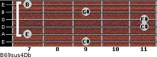 B6/9sus4/Db for guitar on frets 9, 7, 11, 11, 9, 7