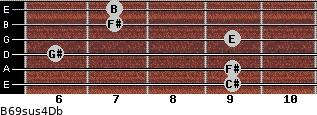 B6/9sus4/Db for guitar on frets 9, 9, 6, 9, 7, 7