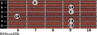 B6/9sus4/Db for guitar on frets 9, 9, 6, 9, 9, 7