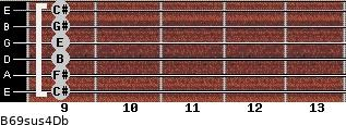 B6/9sus4/Db for guitar on frets 9, 9, 9, 9, 9, 9