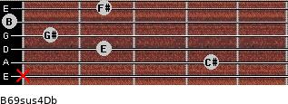 B6/9sus4/Db for guitar on frets x, 4, 2, 1, 0, 2