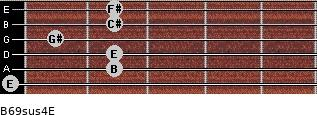 B6/9sus4/E for guitar on frets 0, 2, 2, 1, 2, 2
