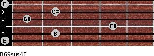 B6/9sus4/E for guitar on frets 0, 2, 4, 1, 2, 0