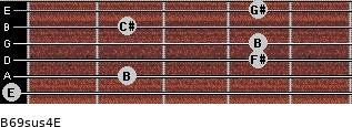 B6/9sus4/E for guitar on frets 0, 2, 4, 4, 2, 4