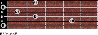 B6/9sus4/E for guitar on frets 0, 4, 2, 1, 0, 2